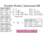 possible worlds intensional db