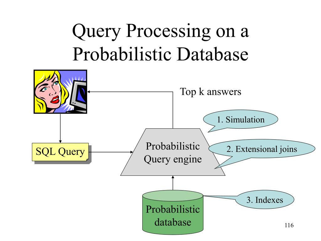 Query Processing on a Probabilistic Database