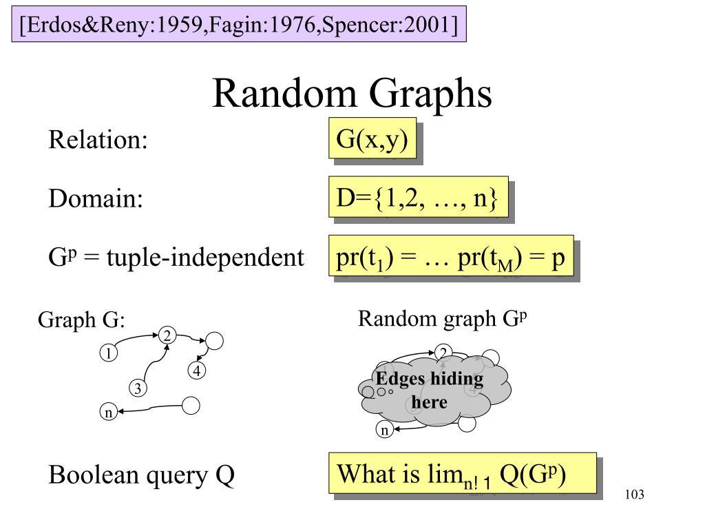 Random graph G