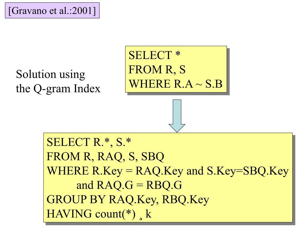[Gravano et al.:2001]