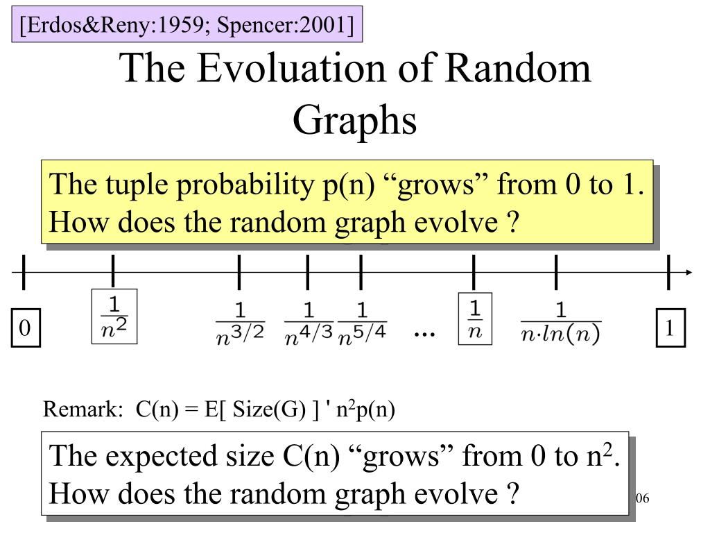 Remark:  C(n) = E[ Size(G) ]