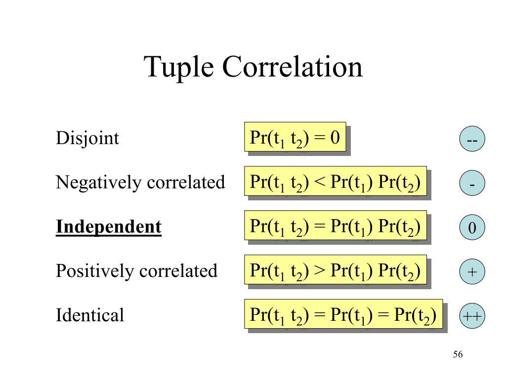 Tuple Correlation