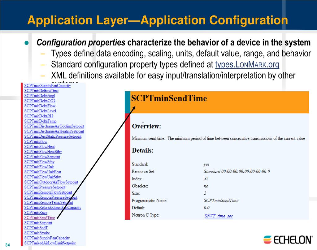 Application Layer—Application Configuration