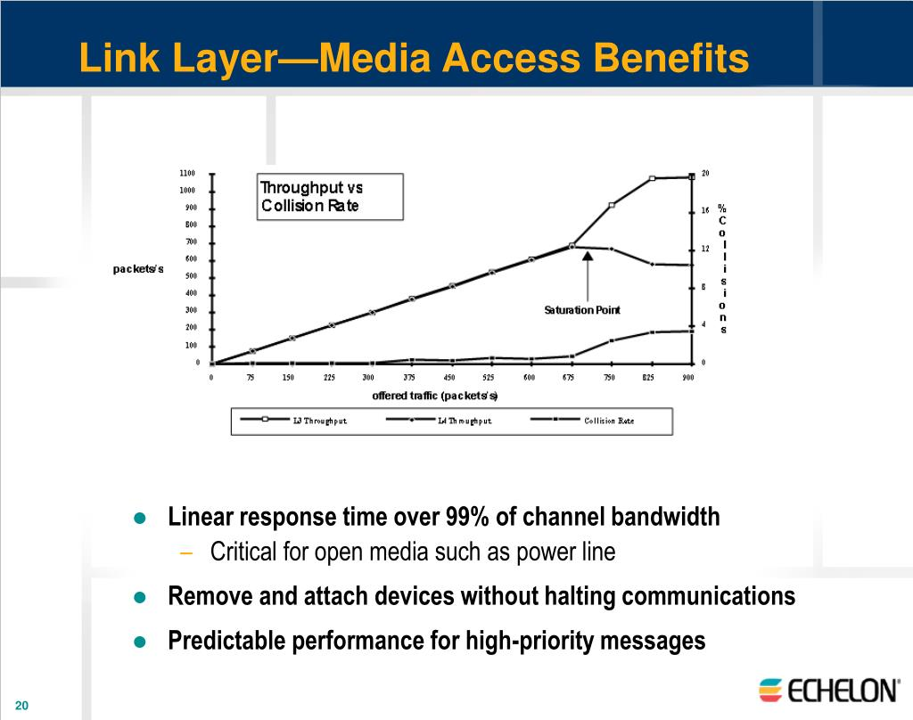 Link Layer—Media Access Benefits
