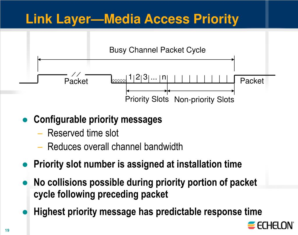 Busy Channel Packet Cycle