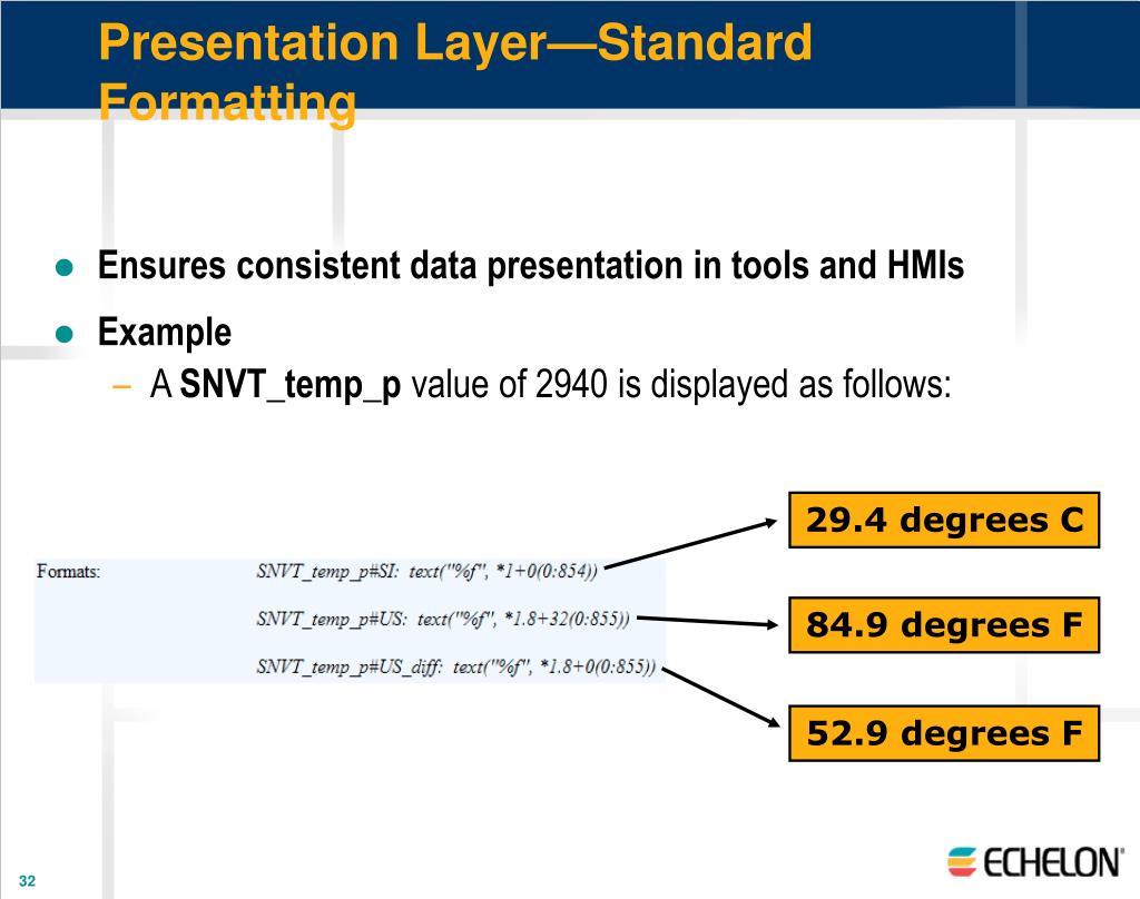 Presentation Layer—Standard Formatting