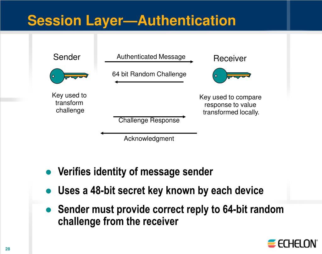 Session Layer—Authentication