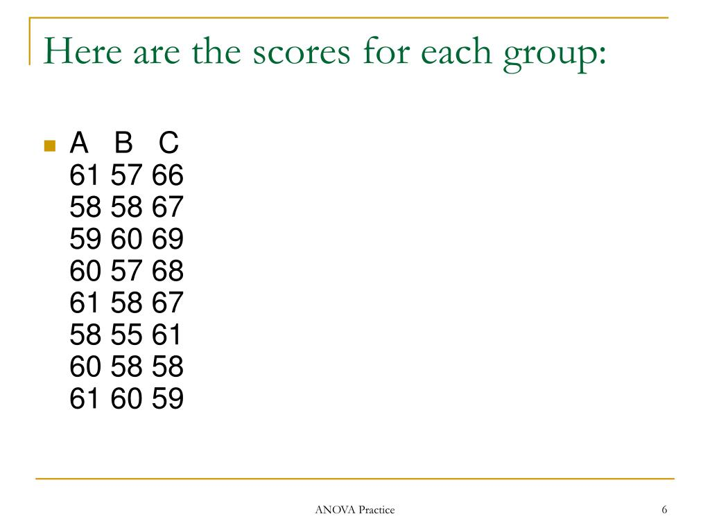 Here are the scores for each group: