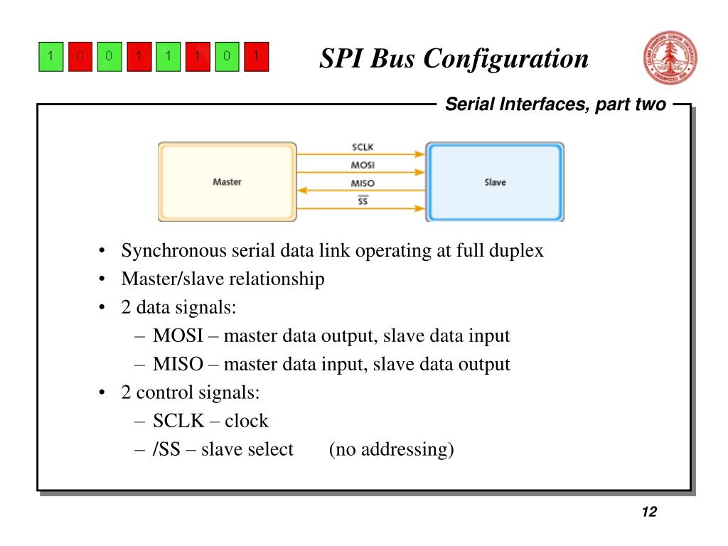 SPI Bus Configuration