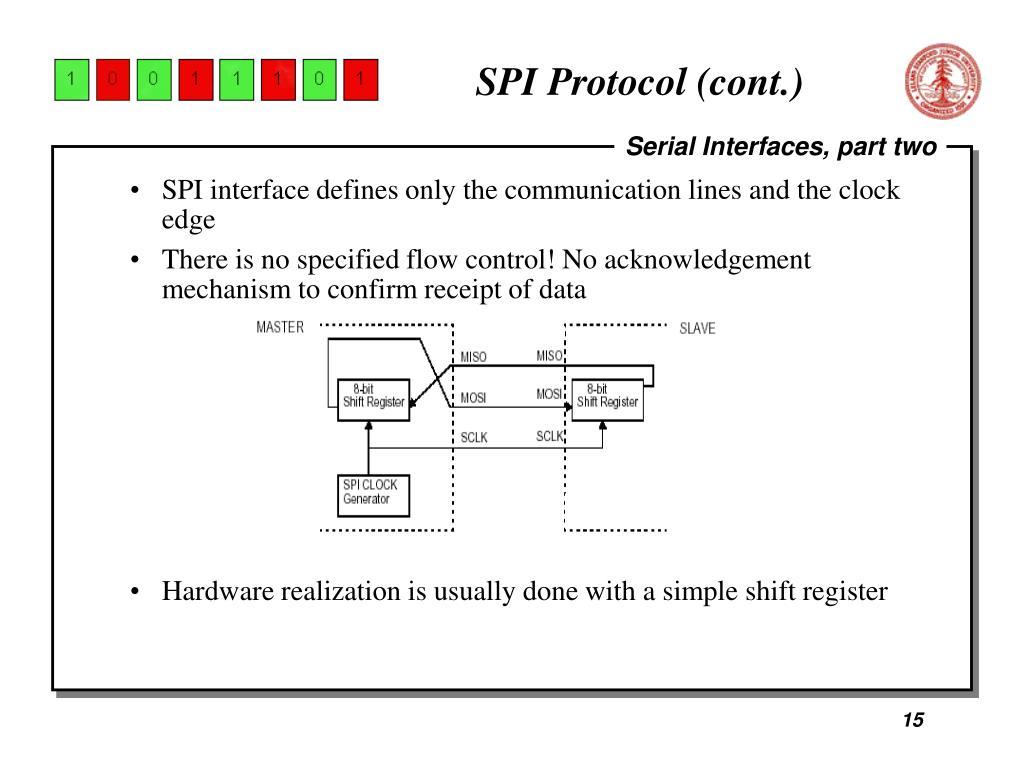 SPI Protocol (cont.)