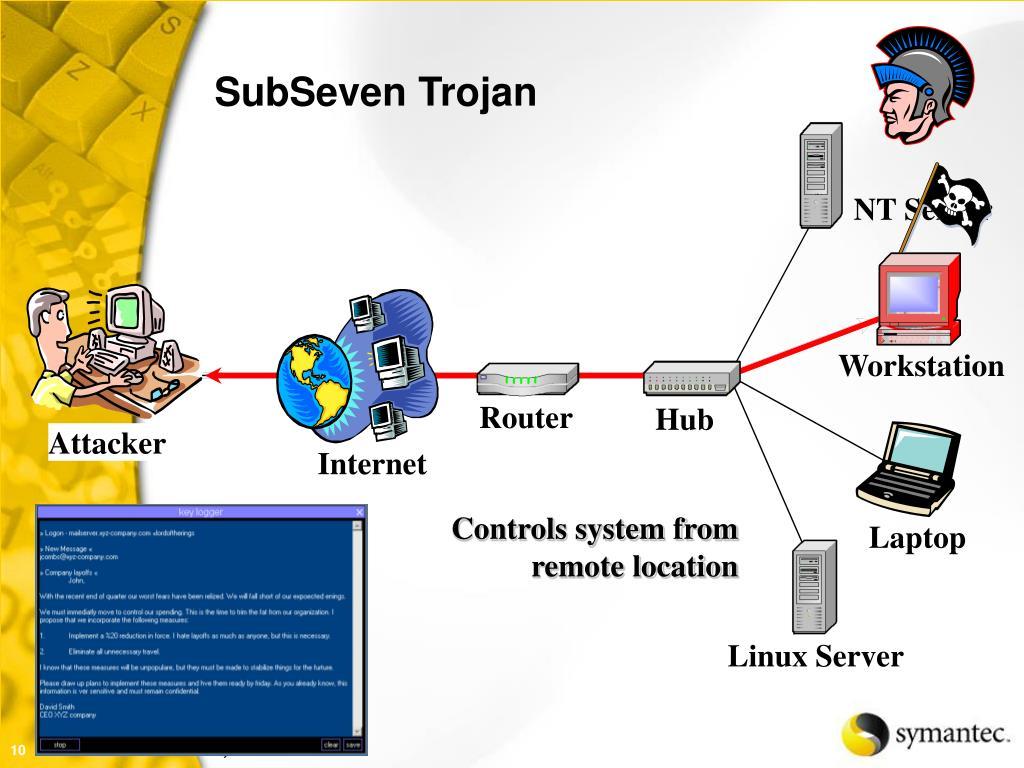 SubSeven Trojan