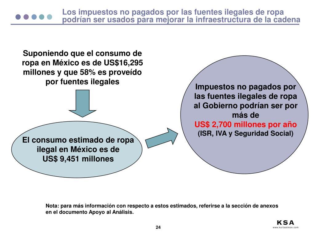 Los impuestos no pagados por las fuentes ilegales de ropa podrían ser usados para mejorar la infraestructura de la cadena