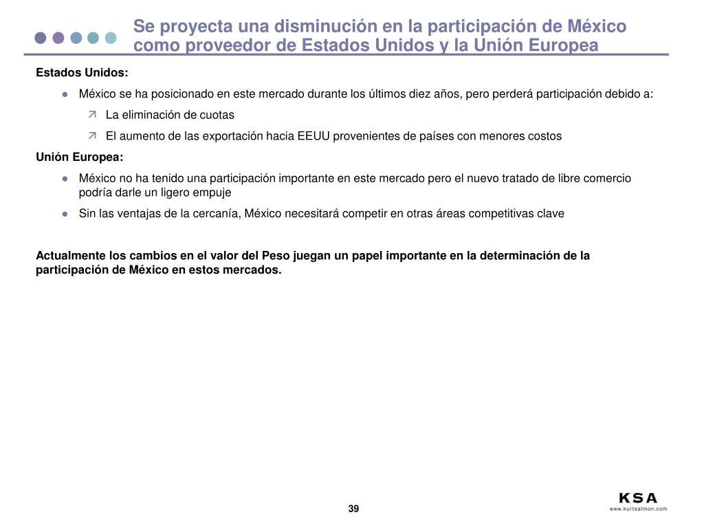 Se proyecta una disminución en la participación de México como proveedor de Estados Unidos y la Unión Europea