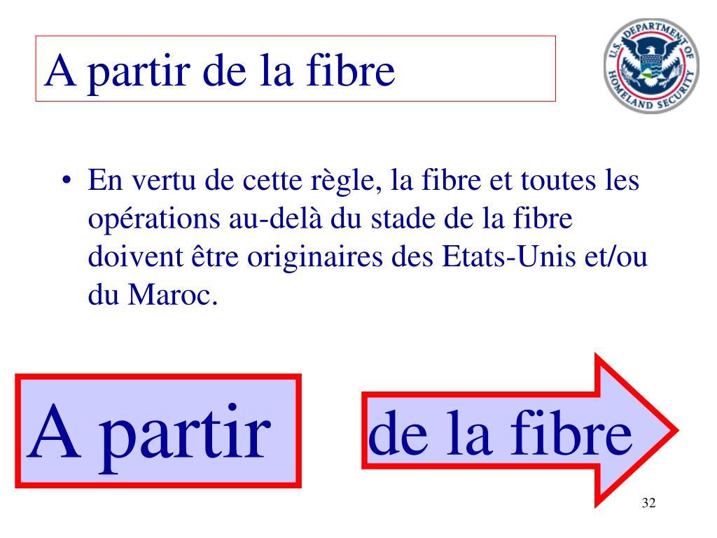 A partir de la fibre