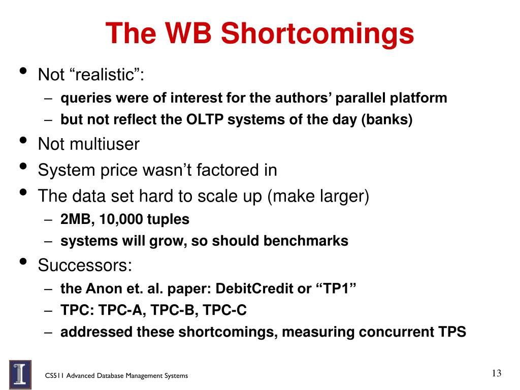 The WB Shortcomings