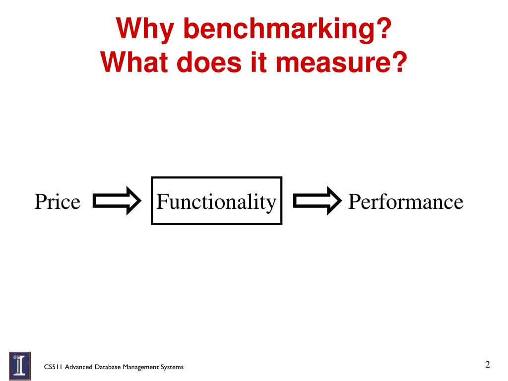 Why benchmarking?