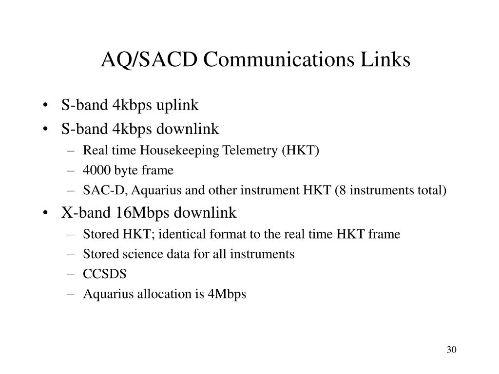 AQ/SACD Communications Links