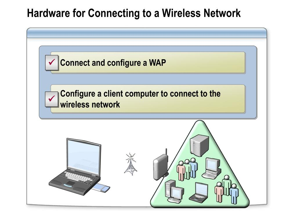 Hardware for Connecting to a Wireless Network