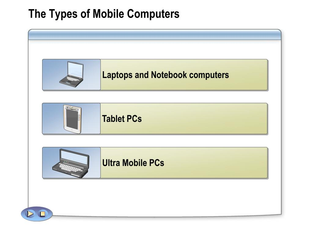 The Types of Mobile Computers