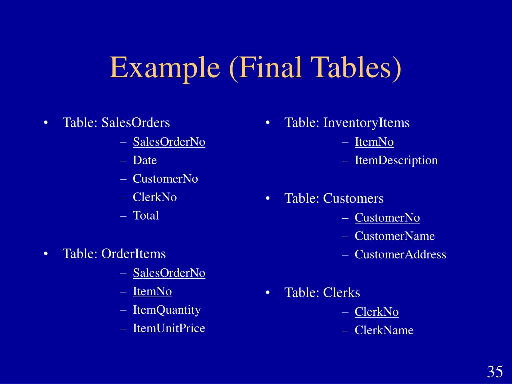 Table: SalesOrders