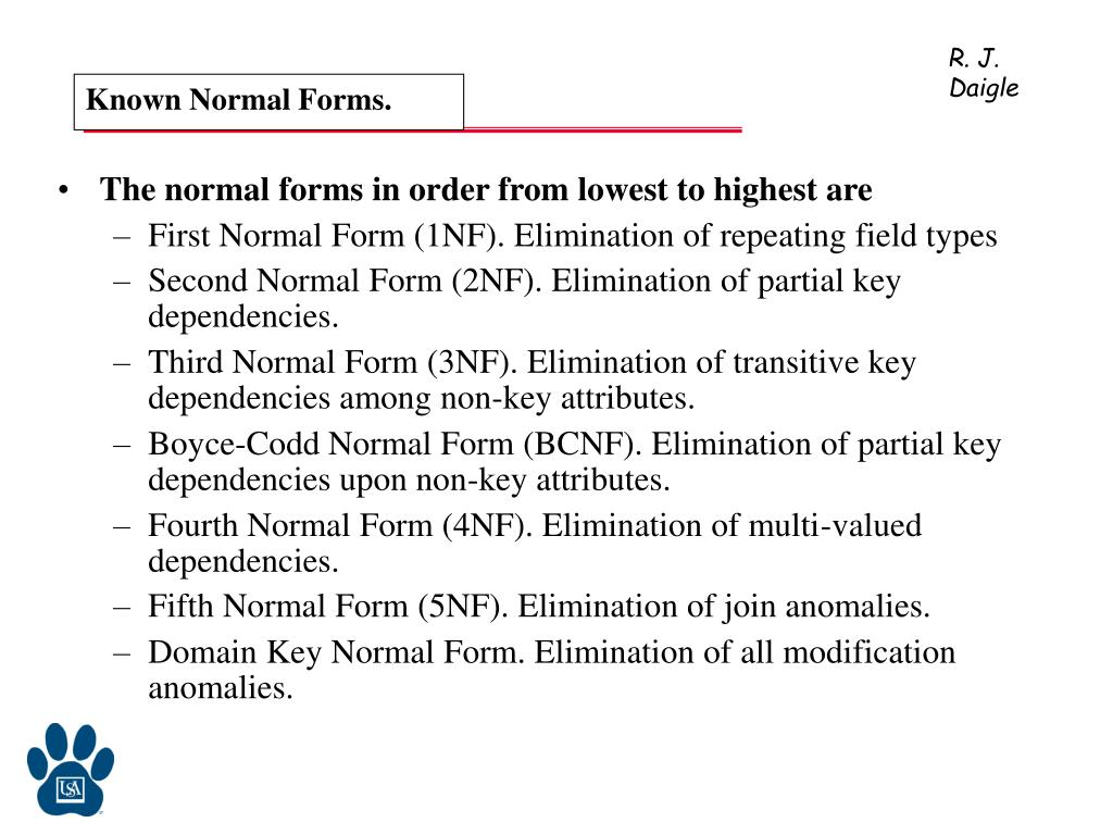Known Normal Forms.