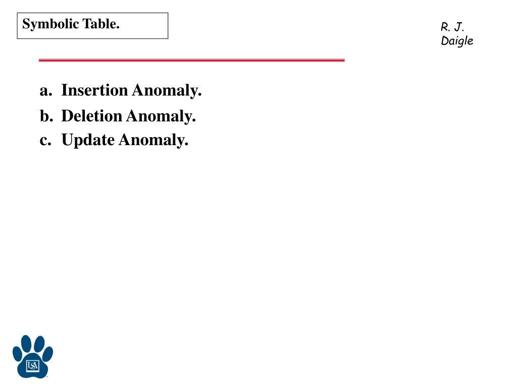 Symbolic Table.
