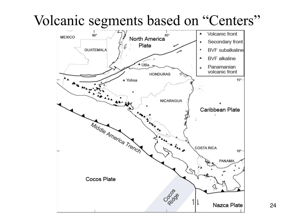 "Volcanic segments based on ""Centers"""