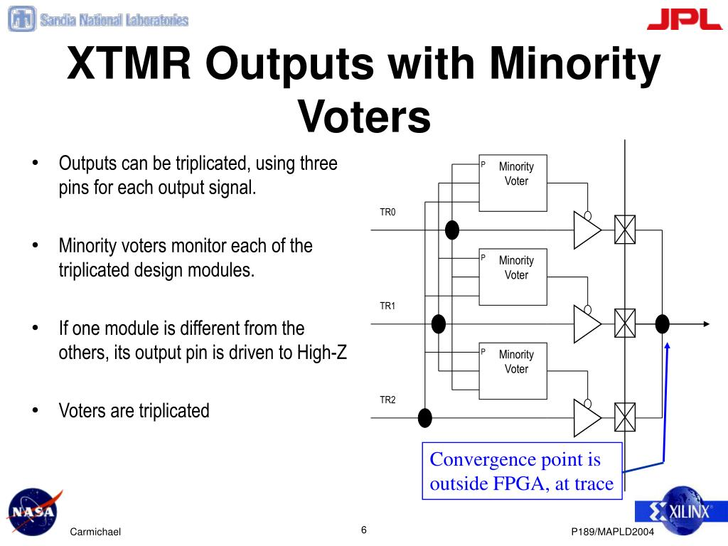 XTMR Outputs with Minority Voters