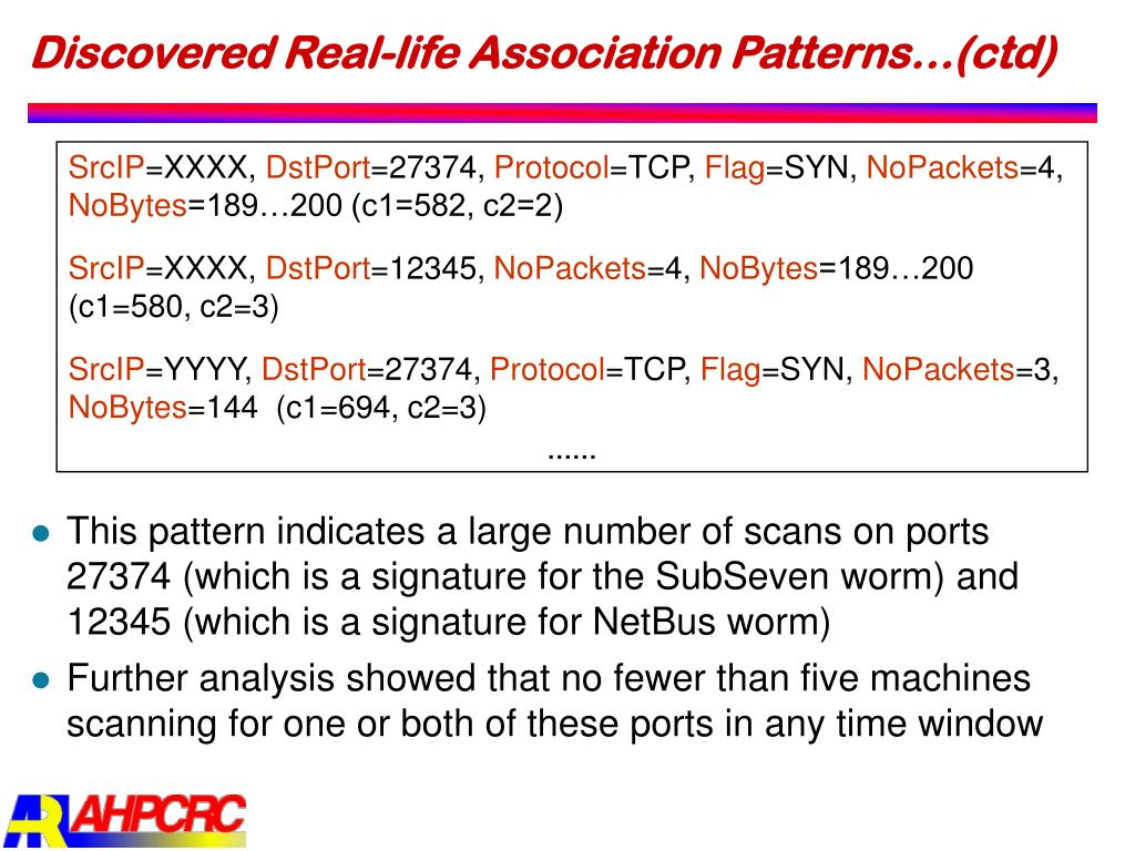 Discovered Real-life Association Patterns…(ctd)