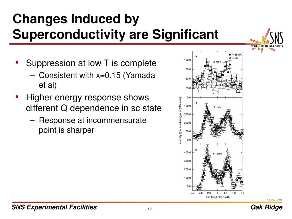 Changes Induced by Superconductivity are Significant