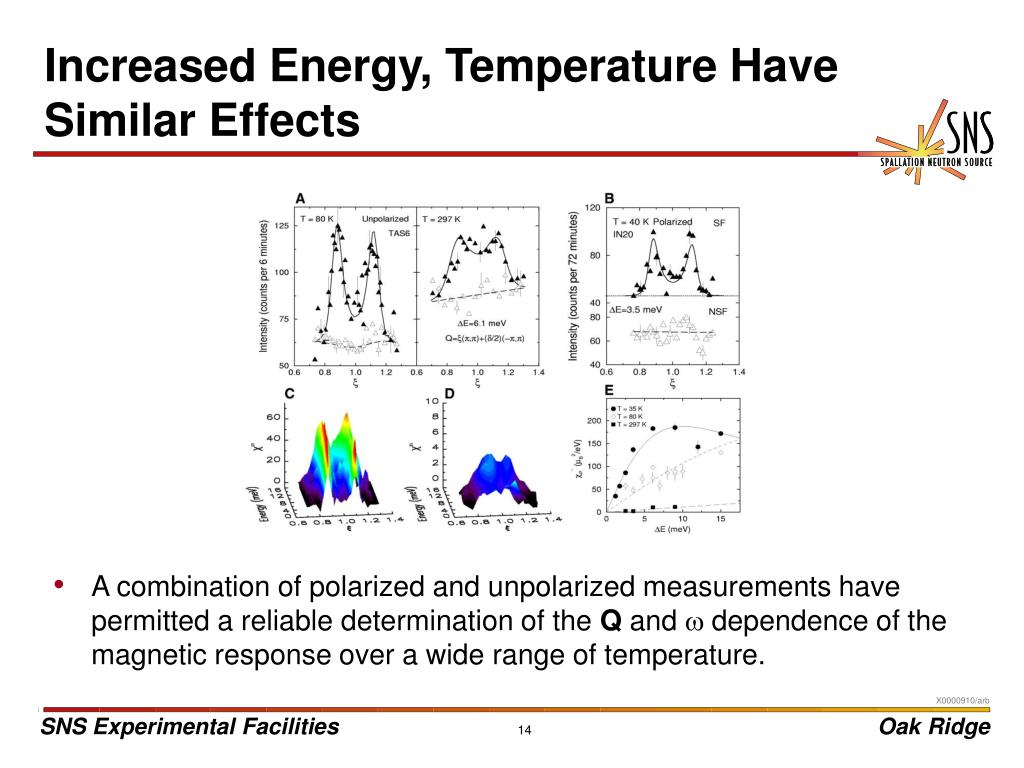 Increased Energy, Temperature Have Similar Effects