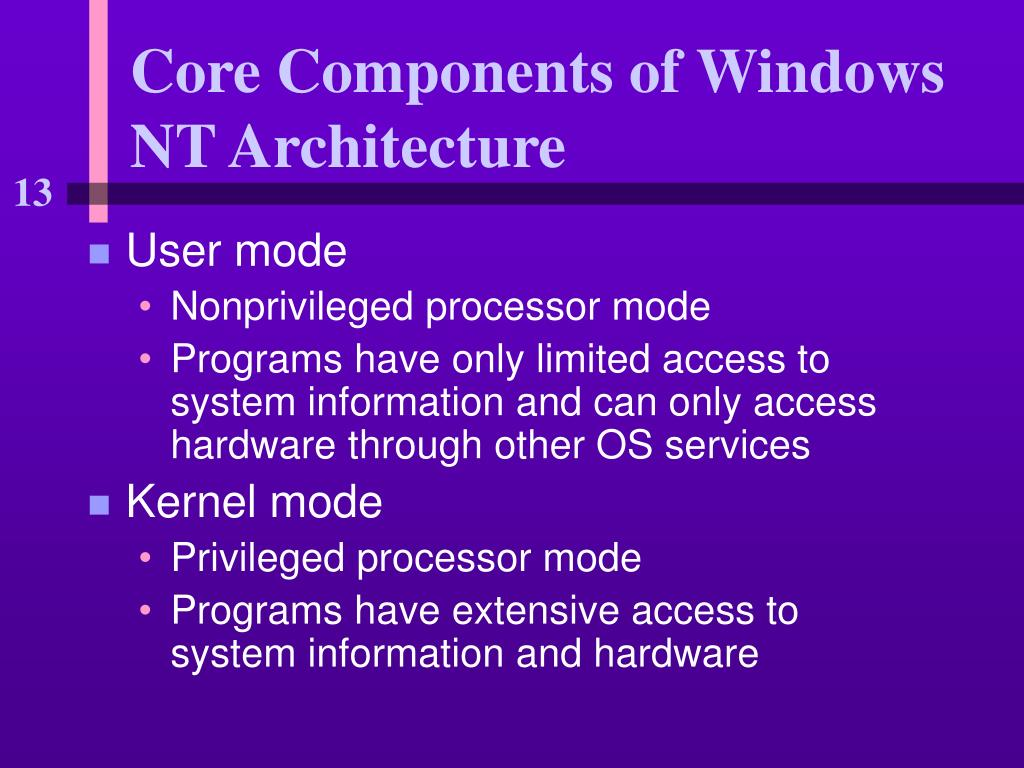 Core Components of Windows NT Architecture