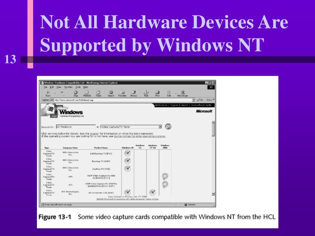 Not All Hardware Devices Are Supported by Windows NT
