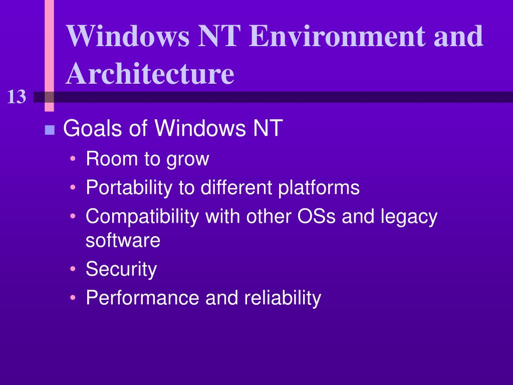 Windows NT Environment and Architecture