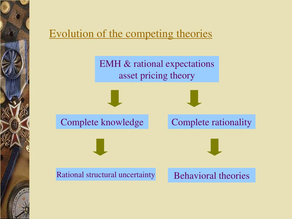 EMH & rational expectations asset pricing theory