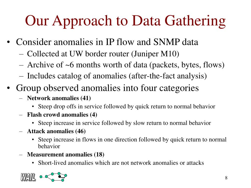 Our Approach to Data Gathering