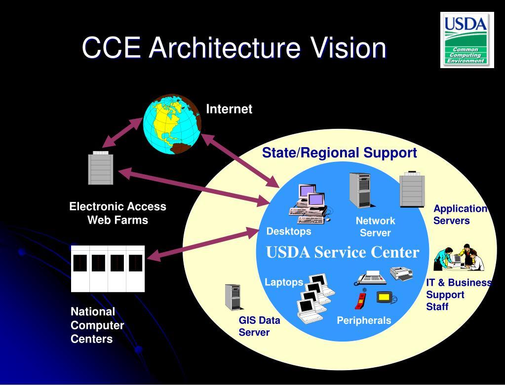 CCE Architecture Vision