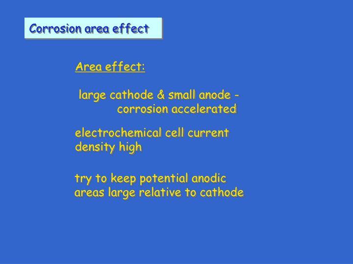 Corrosion area effect