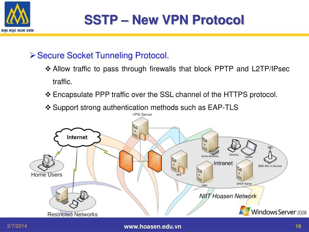 SSTP – New VPN Protocol