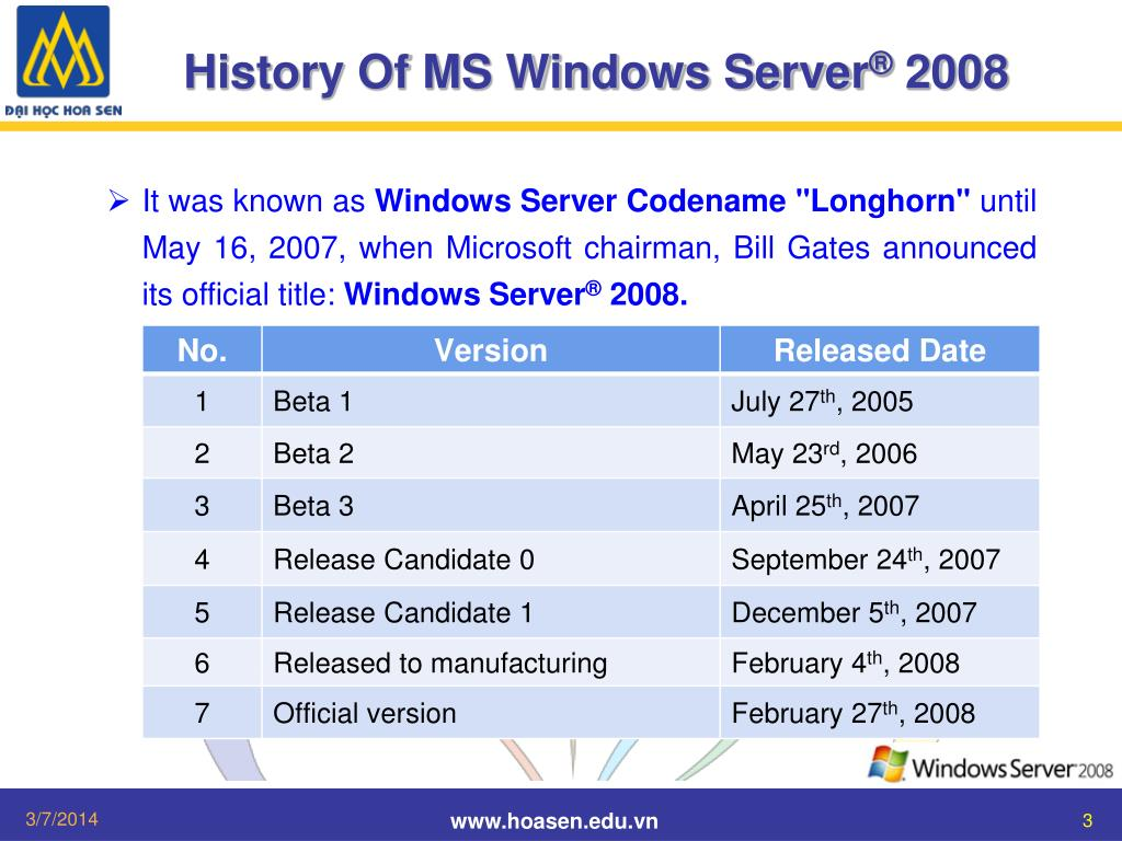History Of MS Windows Server