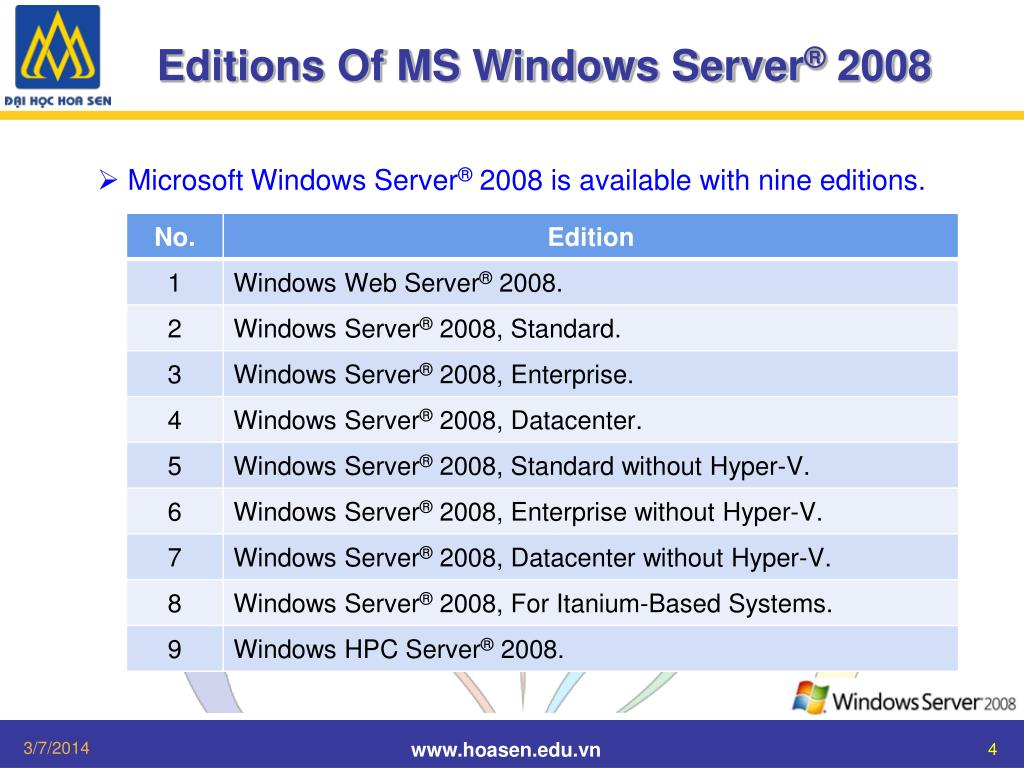 Editions Of MS Windows Server