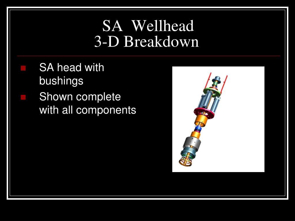 SA  Wellhead