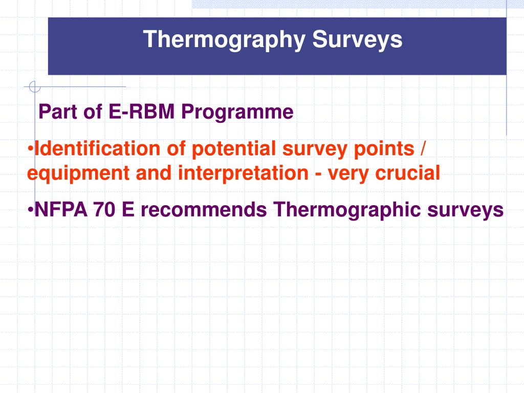 Thermography Surveys
