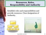 resources roles responsibility and authority