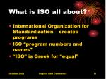 what is iso all about
