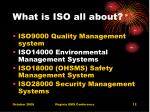 what is iso all about12