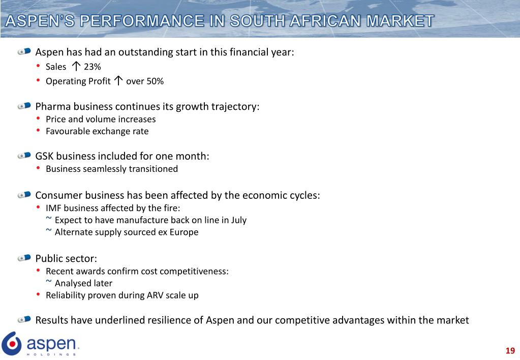 ASPEN'S PERFORMANCE IN SOUTH AFRICAN MARKET