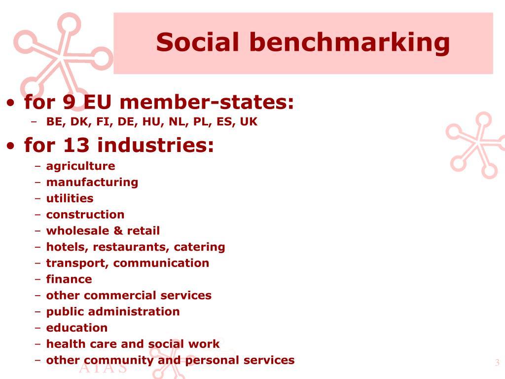 Social benchmarking