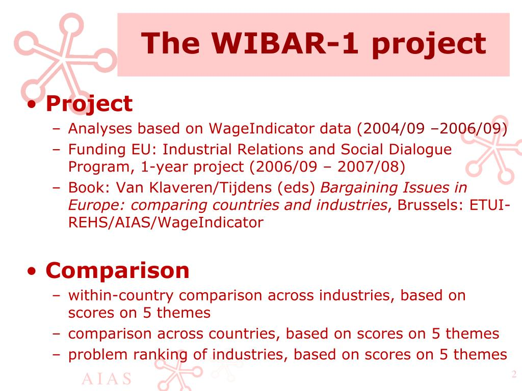 The WIBAR-1 project