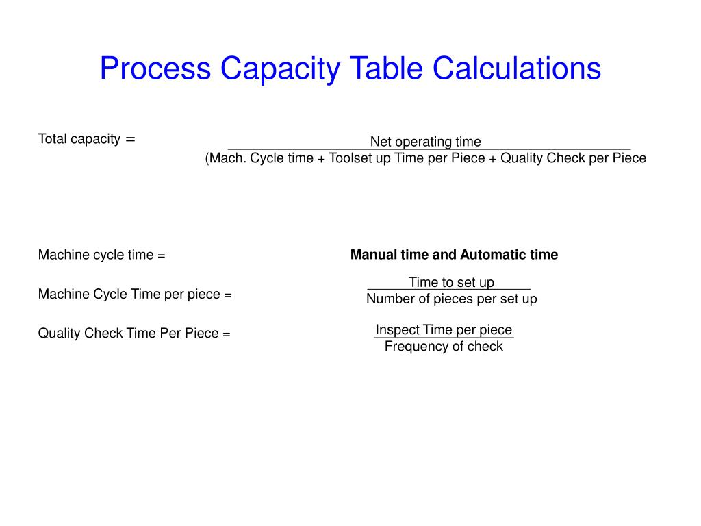 Process Capacity Table Calculations